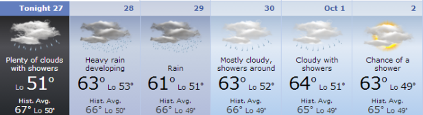 temp_weather