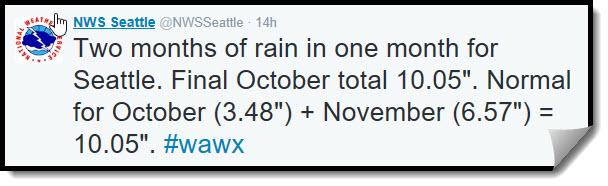 oct_record_rain